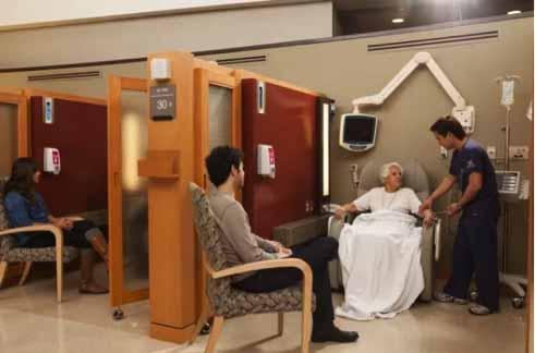 西达赛奈塞缪尔·奥斯辛综合癌症中心